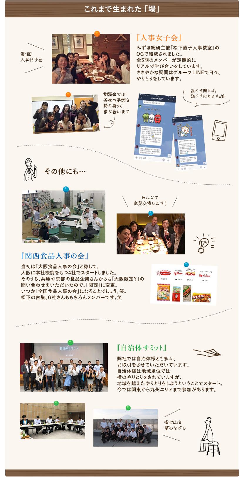 これまで生まれた 「場」|『人事女子会』みずほ総研主催「松下直子人事教室」のOGで結成されました。全5期のメンバーが定期的にリアルで学び合いをしています。ささやかな疑問はグループLINEで日々、やりとりをしています。|『関西食品人事の会』当初は「大阪食品人事の会」と称して、大阪に本社機能をもつ4社でスタートしました。そのうち、兵庫や京都の食品企業さんからも「大阪限定?」の問い合わせをいただいたので、「関西」に変更。いつか「全国食品人事の会」になることでしょう。笑。松下の古巣、G社さんももちろんメンバーです。|『自治体サミット』弊社では自治体様とも多々、お取引をさせていただいています。自治体様は地域単位では横のやりとりをされていますが、地域を越えたやりとりをしようということでスタート。今では関東から九州エリアまで参加があります。
